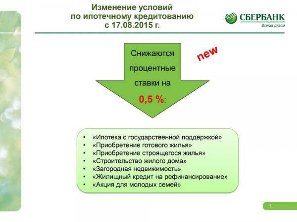 Источник: секвойя кредит консолидейшн